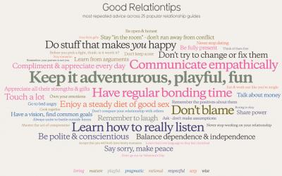 De wetenschap achter de kenmerken van een goede relatie